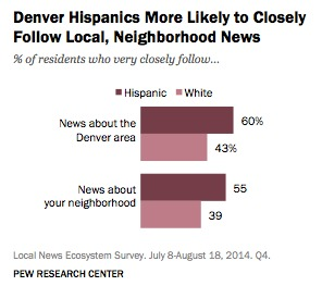 Pew Research Center graphic, used with permission.