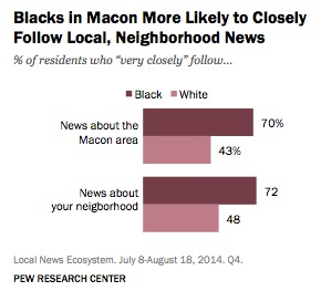 Pew Research Center graphic, used by permission.