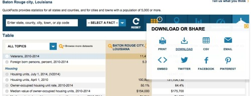 Census download shot